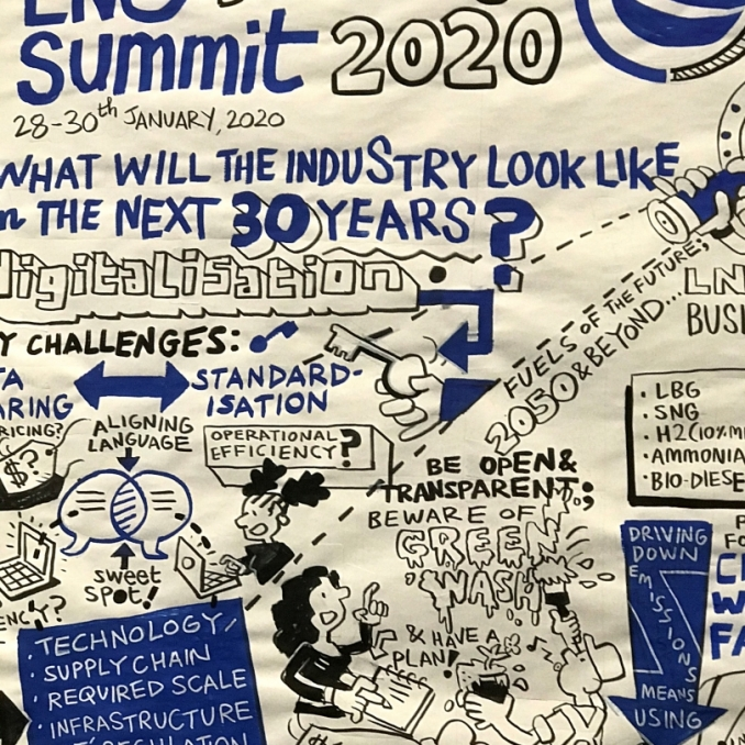 Global LNG Bunkering Summit 2020